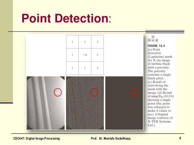 Point Detection: 8CSC447: Digital Image Processing Prof. Dr. Mostafa GadalHaqq.