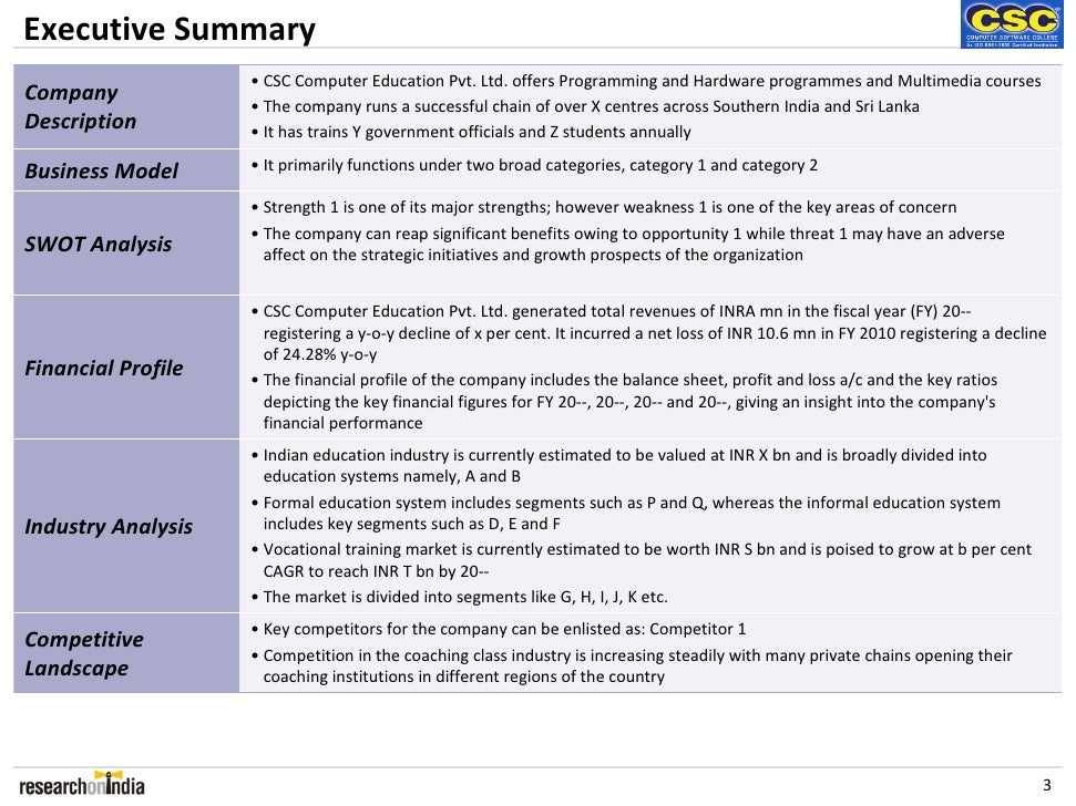 Industry Analysis Competitive Landscape Competitive Benchmarking Recent  News Appendix 2; 3.  Brief Company Profile Sample