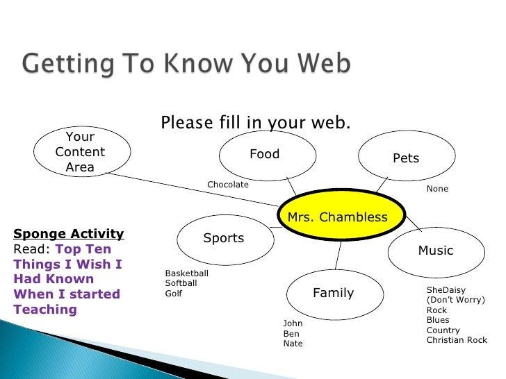<ul><li>Please fill in your web. </li></ul>Mrs. Chambless Food Pets Music Family Sports Chocolate None SheDaisy (Don't Wor...