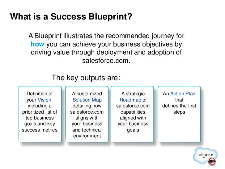 Salesforce crm 7 domains of success 4 what is a success blueprint malvernweather Images