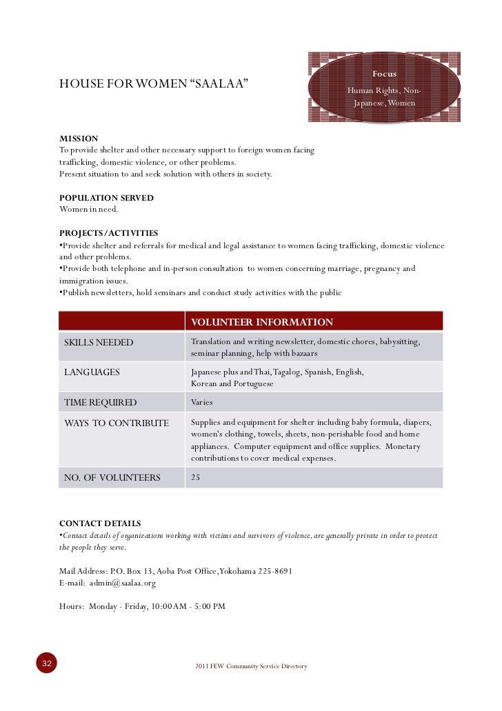 Community Service Directory 2011
