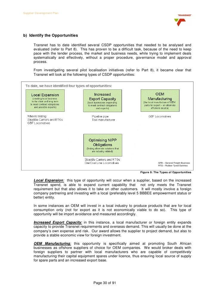 International Business (IB)