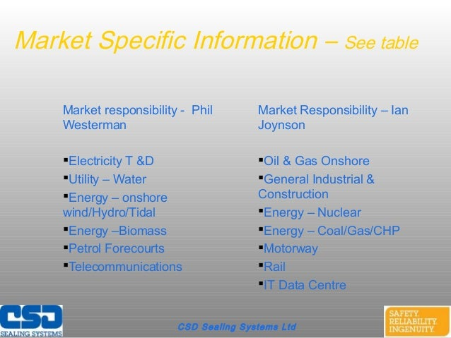 Market Specific Information – See tableMarket responsibility - PhilWestermanElectricity T &DUtility – WaterEnergy – ons...