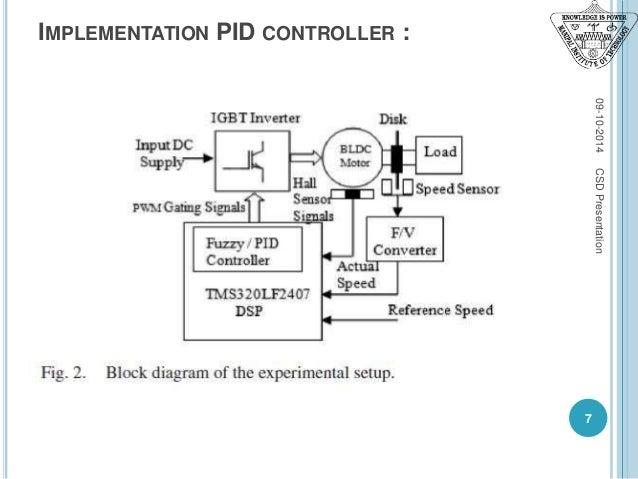 implementation pid controller : 09-10-2014 7 csdpresentation