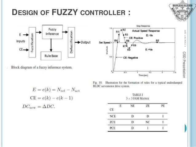 speed control of dc motor using pid controller pdf