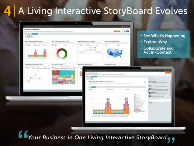 Reasons To Move From Kpi Reports To Interactive Business Storyboard