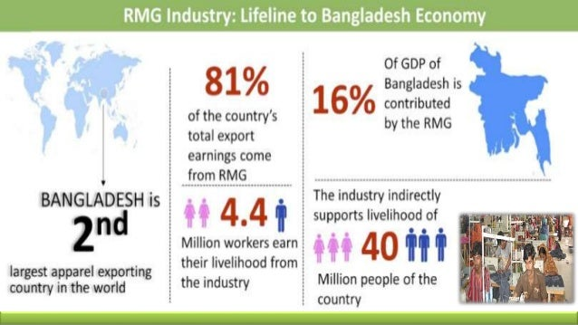 Bangladesh: Growing the Economy through Advances in Agriculture
