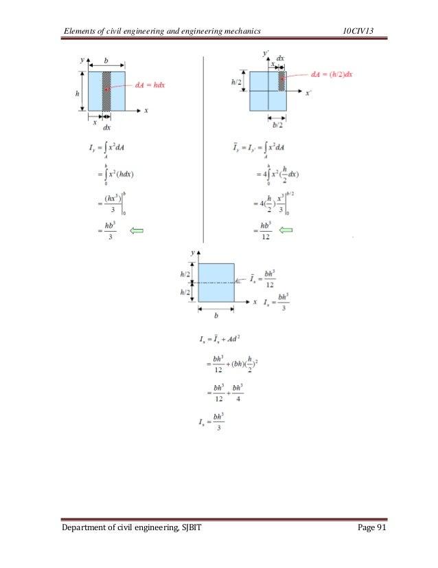 Cse i-elements of civil engg. & engineering mechanics [10