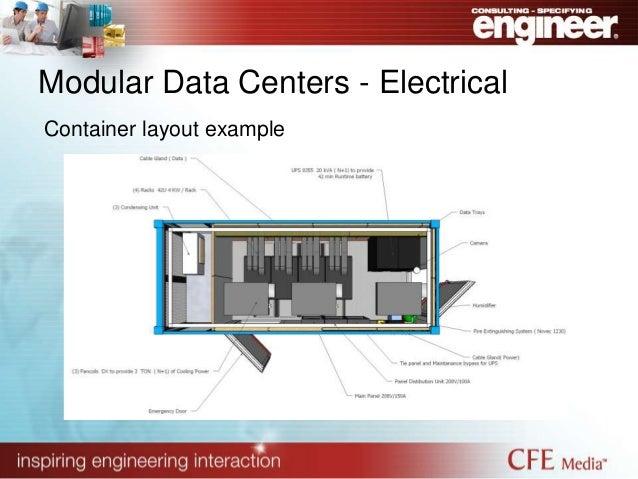 Modular Data Center Design