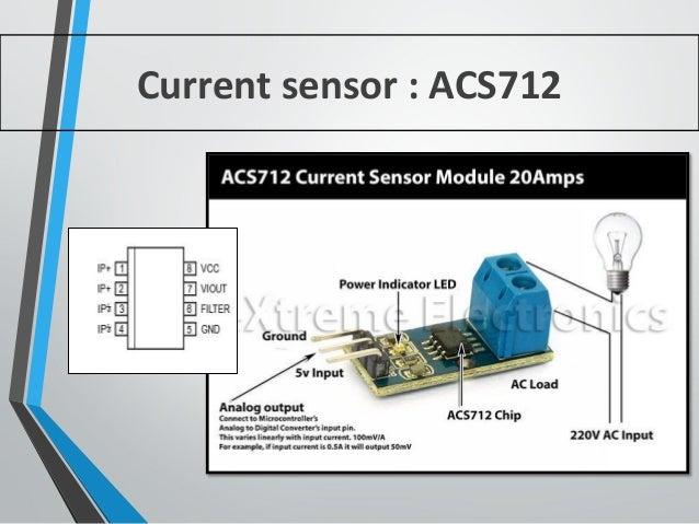 Cse461 DSD final presentation