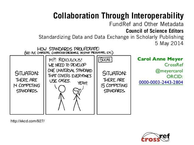 Carol Anne Meyer  CrossRef  @meyercarol  ORCID: 0000-0003-2443-2804  Collaboration Through Interoperability FundRef an...