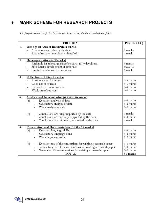 Extended essay grading criteria