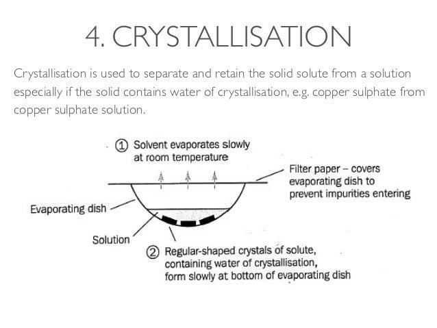 chemistry separation techniques