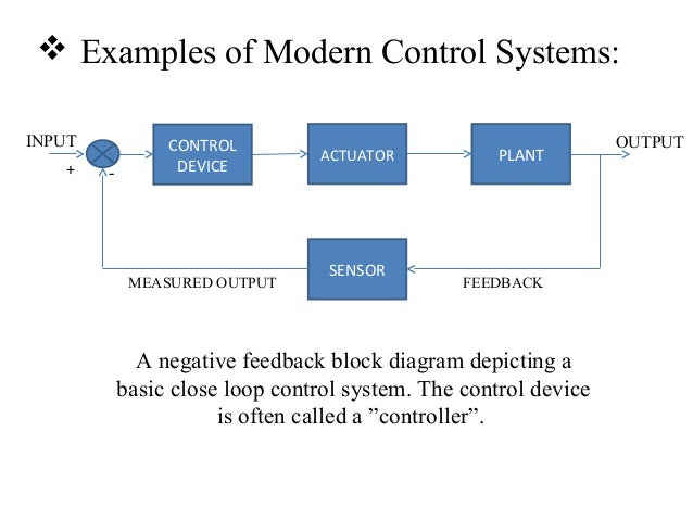 8   examples of modern control systems: control device sensor actuator  plant measured output feedback + - a negative feedback block diagram  depicting