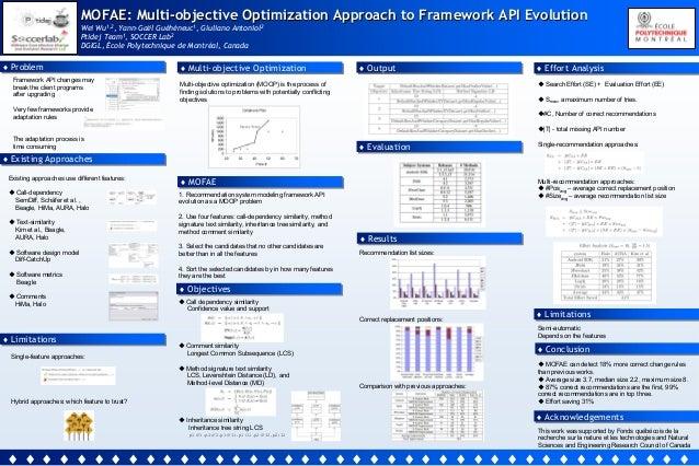 MOFAE: Multi-objective Optimization Approach to Framework API Evolution Wei Wu1,2, Yann-Gaël Guéhéneuc1, Giuliano Antoniol...