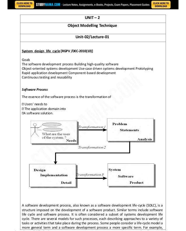 Cse third year (OOAD) object oriented analysis and design