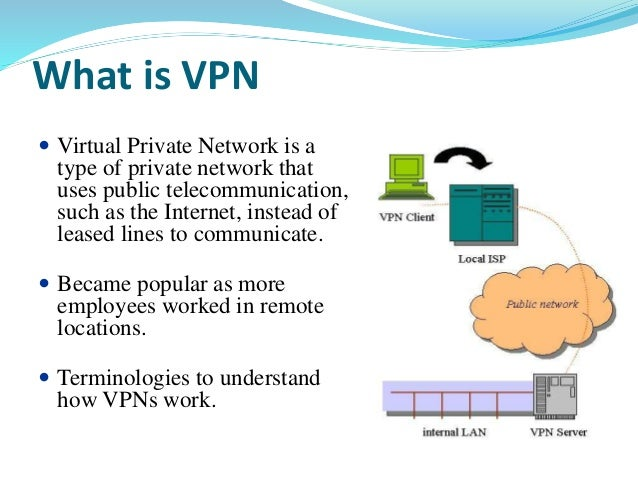 Conclusion 3 What Is VPN Virtual Private Network A Type Of That