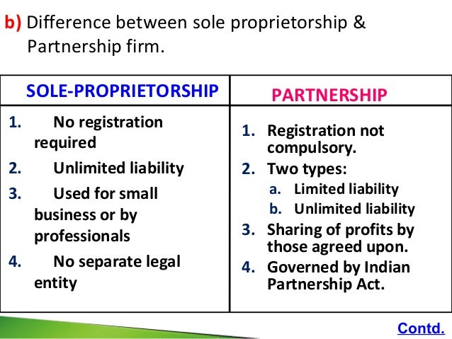 sole proprietorships and partnerships