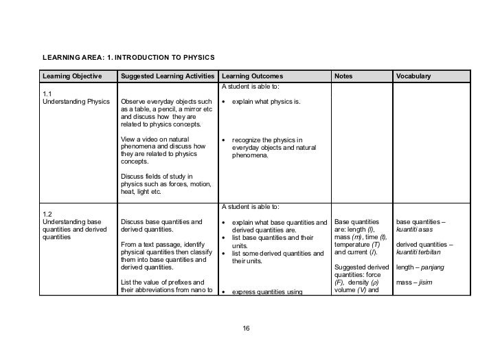 LEARNING AREA: 1. INTRODUCTION TO PHYSICSLearning Objective       Suggested Learning Activities        Learning Outcomes  ...