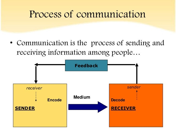 effective communication skills ppt – Communication Skills Ppt