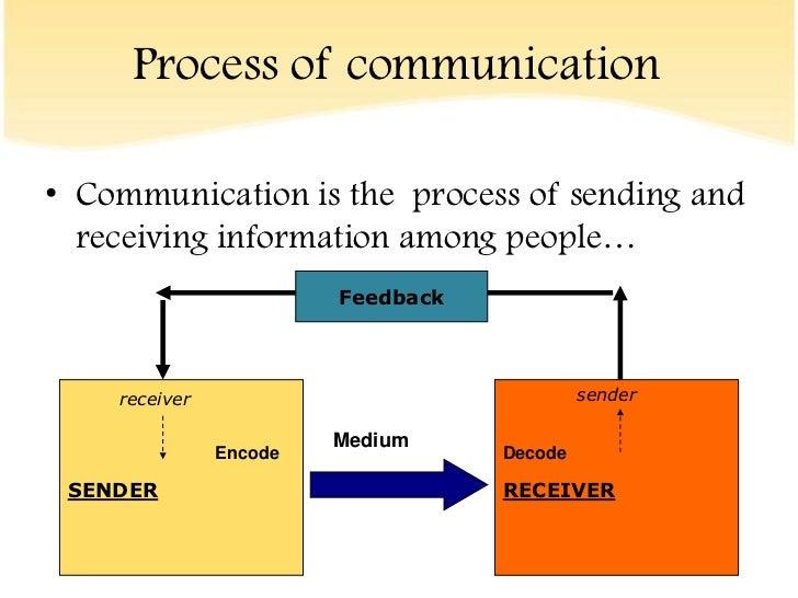 Wikipedia Definition; 5. Process Of Communicationu2022 Communication ... Nice Look