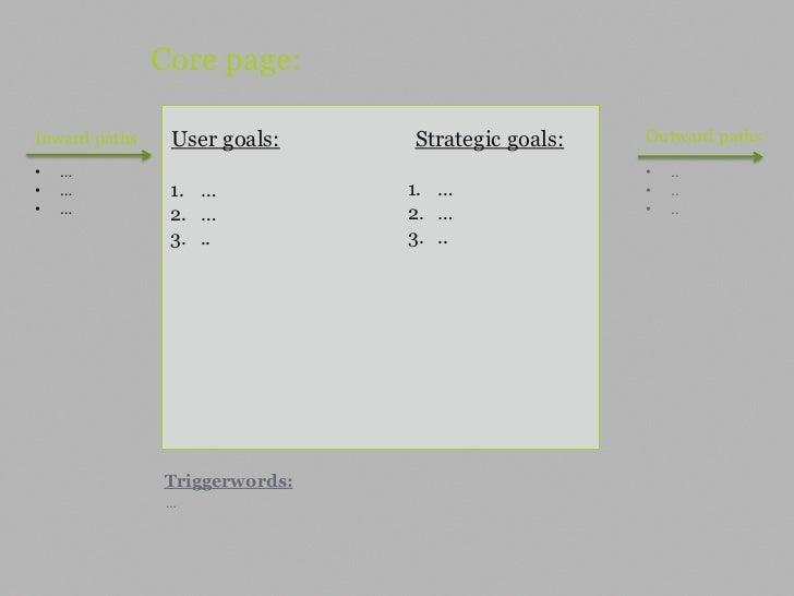 Core page: Mobile broadbandInward paths     User goals:                            Strategic goals:        Outward paths• ...