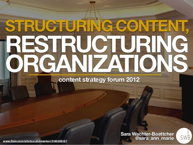 STRUCTURING CONTENT, RESTRUCTURING ORGANIZATIONS                      content strategy forum 2012                         ...