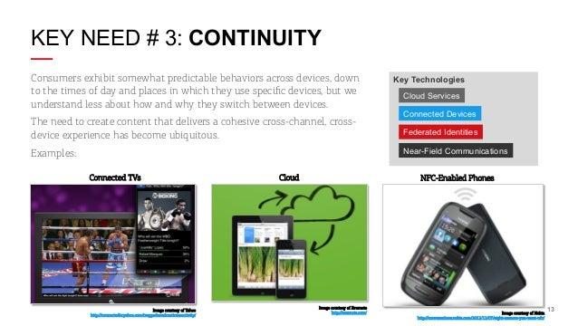 KEY NEED # 3: CONTINUITY Consumers exhibit somewhat predictable behaviors across devices, down to the times of day and pla...