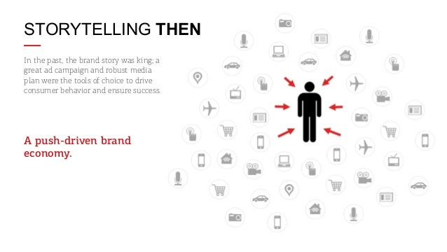 STORYTELLING THEN In the past, the brand story was king; a great ad campaign and robust media plan were the tools of choic...