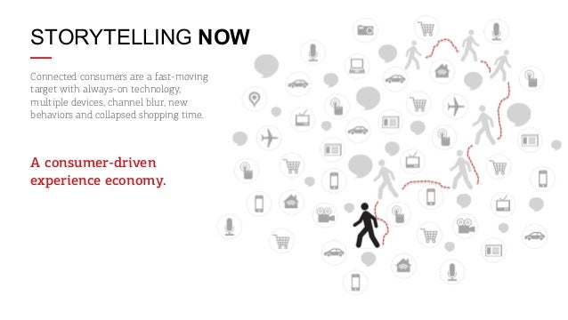 STORYTELLING NOW Connected consumers are a fast-moving target with always-on technology, multiple devices, channel blur, n...