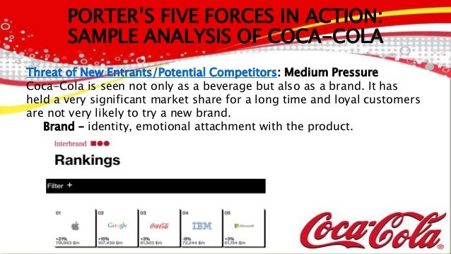 Analyzing Porter's 5 Forces on Coca-Cola (KO)