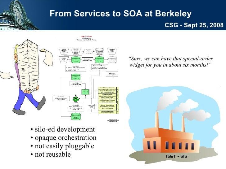 From Services to SOA at Berkeley CSG - Sept 25, 2008 <ul><li>silo-ed development </li></ul><ul><li>opaque orchestration </...