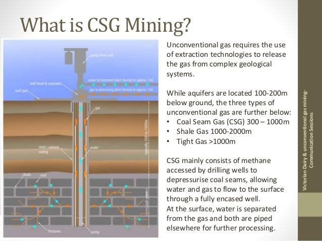 coal seam gas exploration and development Amended planning rules for coal mining and coal seam gas activity  exploration wells without development consent, provided the set is more than three kilometres from any  coal seam gas activity will be permitted in csg exclusion zones as a result of these changes.