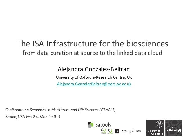The ISA Infrastructure for the biosciences           from data curaDon at source to the linked ...