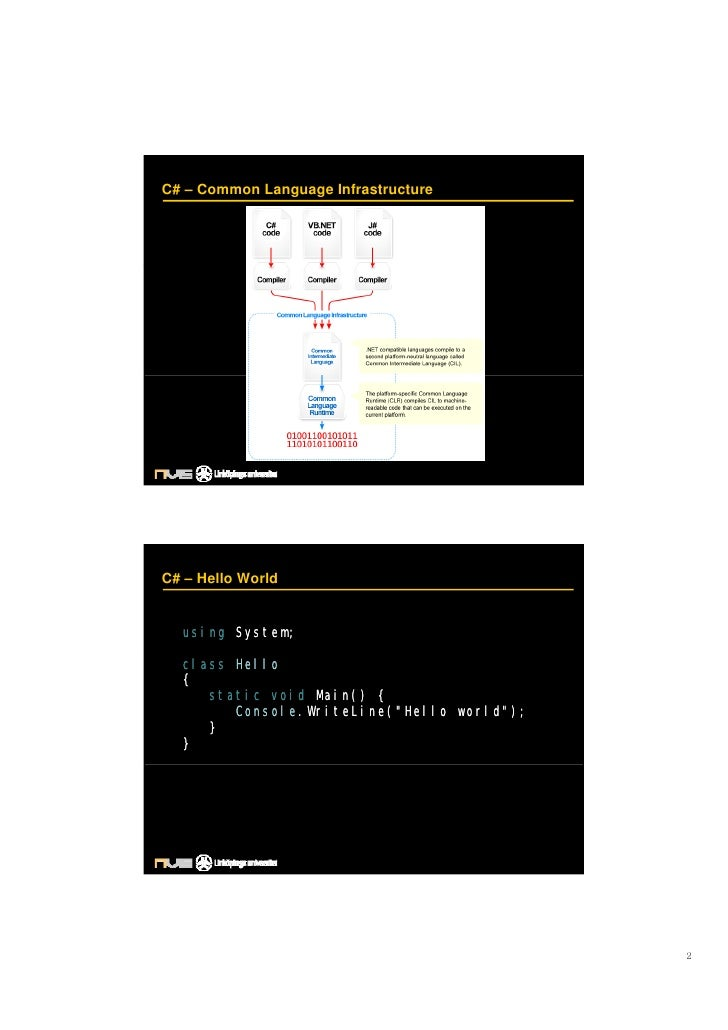 C# – Common Language Infrastructure                 Panel 1         Panel 2     C# – Hello World                          ...