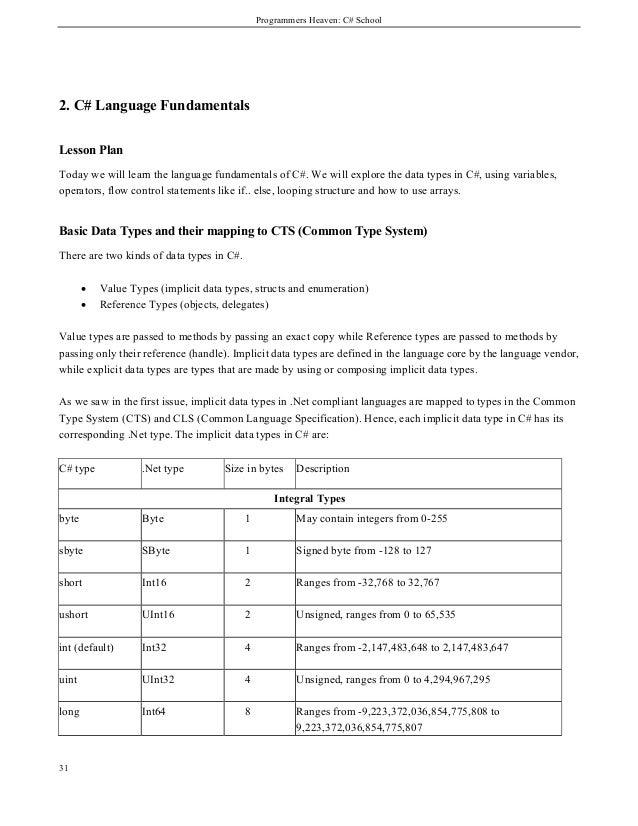 advanced c sharp programming pdf