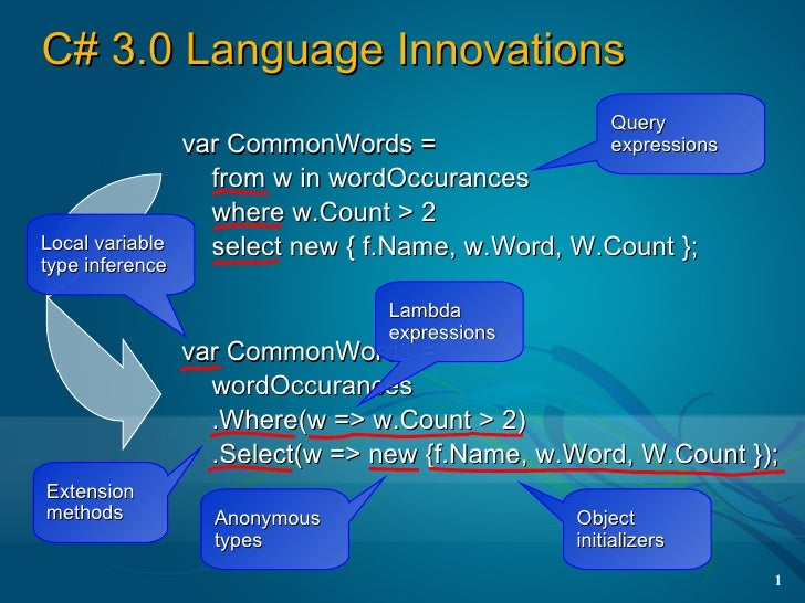 C# 3.0 Language Innovations                                                     Query                  var CommonWords =  ...