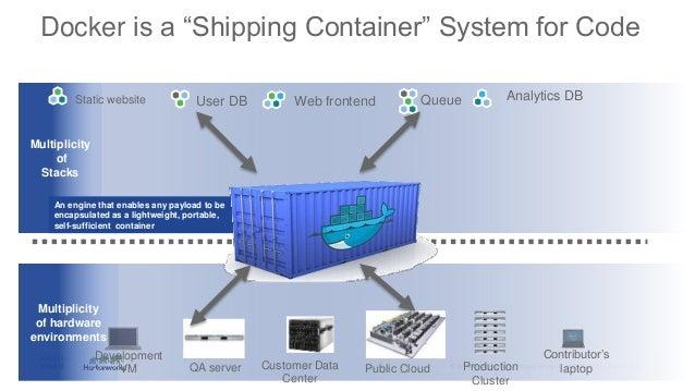 Hadoop on docker for Docker run consul