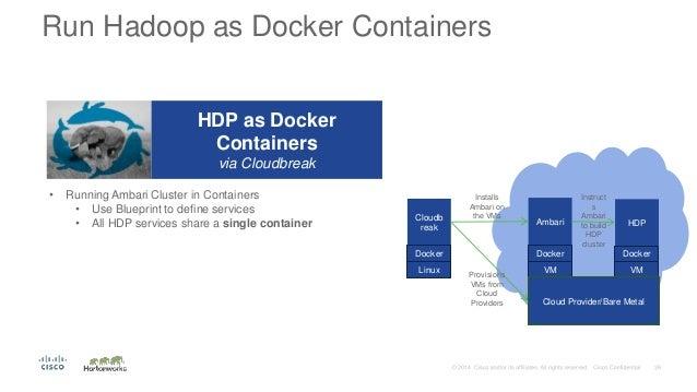 Docker based hadoop deployment for Docker run consul