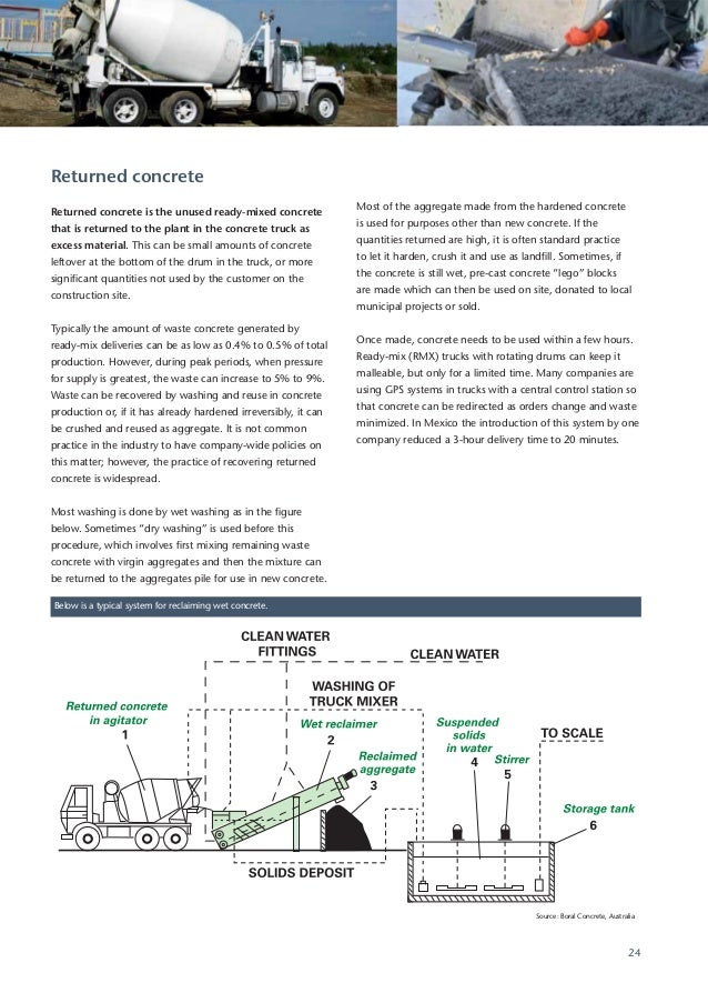Csi recycling concrete-fullreport