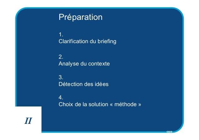 CSID Préparation 1. Clarification du briefing 2. Analyse du contexte 3. Détection des idées 4. Choix de la solution « méth...