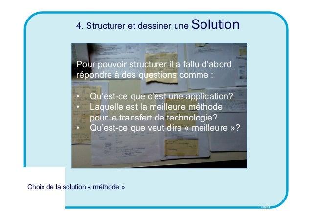 CSID 4. Structurer et dessiner une Solution Pour pouvoir structurer il a fallu d'abord répondre à des questions comme : • ...