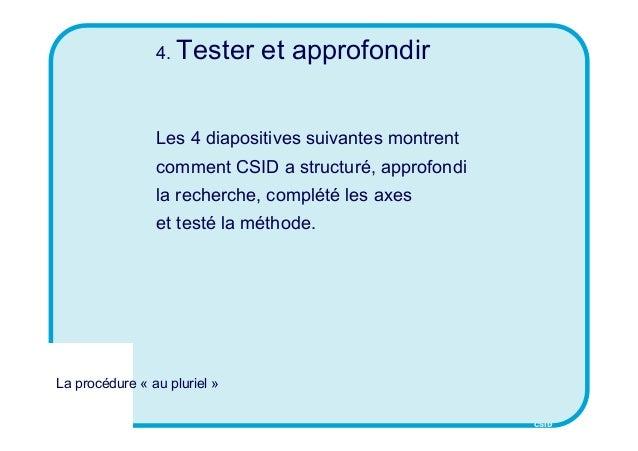 CSID 4. Tester et approfondir Les 4 diapositives suivantes montrent comment CSID a structuré, approfondi la recherche, com...