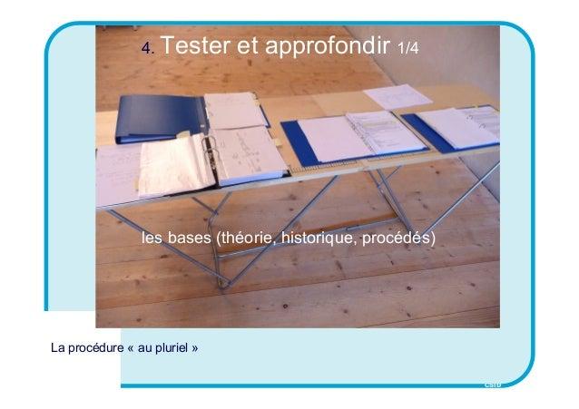 CSID 4. Tester et approfondir 1/4 les bases (théorie, historique, procédés) La procédure « au pluriel »