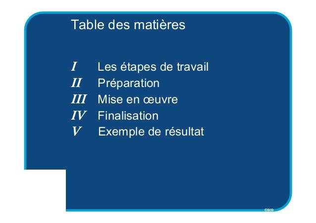 CSID Table des matières I Les étapes de travail II Préparation III Mise en œuvre IV Finalisation V Exemple de résultat