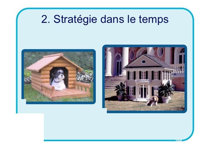 2. Stratégie dans le temps                             CSID
