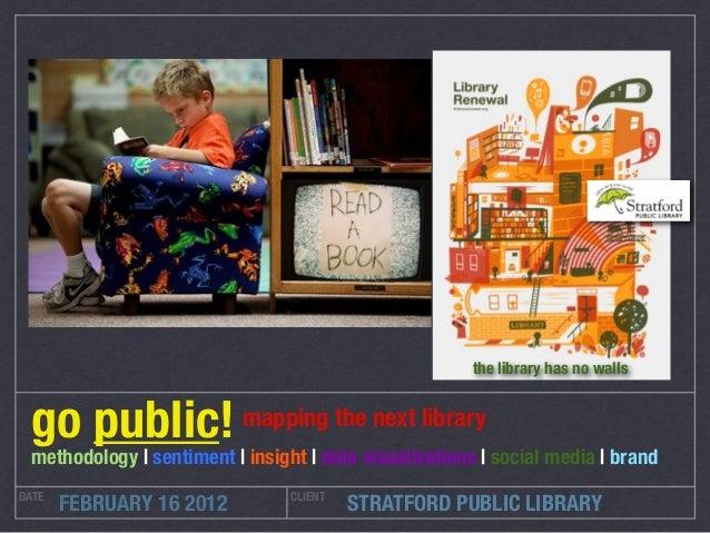 DATE CLIENT STRATFORD PUBLIC LIBRARY go public! methodology | sentiment | insight | data visualizations | social media | b...