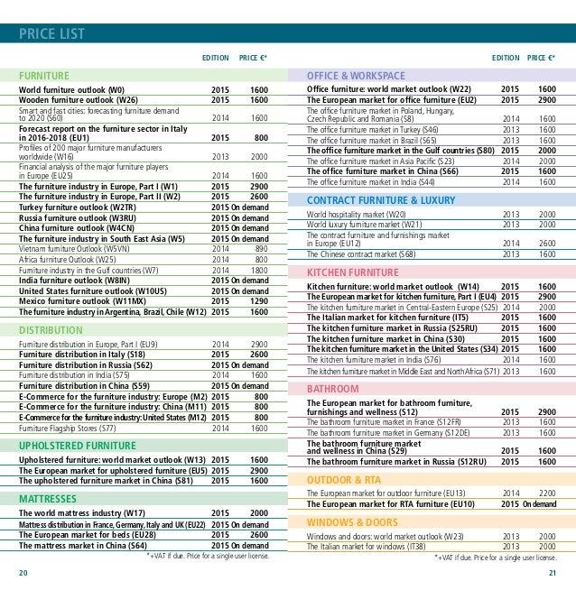 Furniture Industry Report: CSIL Furniture Market Research 2015 Catalogue