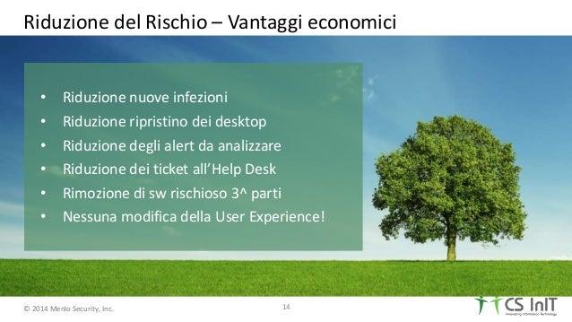 © 2014 Menlo Security, Inc. Riduzione del Rischio – Vantaggi economici 14 • Riduzione nuove infezioni • Riduzione ripristi...