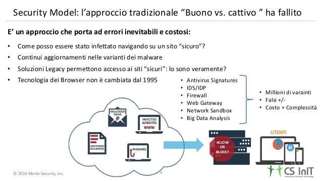 """© 2014 Menlo Security, Inc. Security Model: l'approccio tradizionale """"Buono vs. cattivo """" ha fallito 4 E' un approccio che..."""